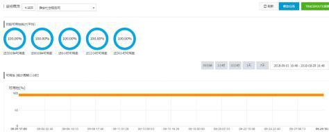 雅安社会服务网点击量超过110万